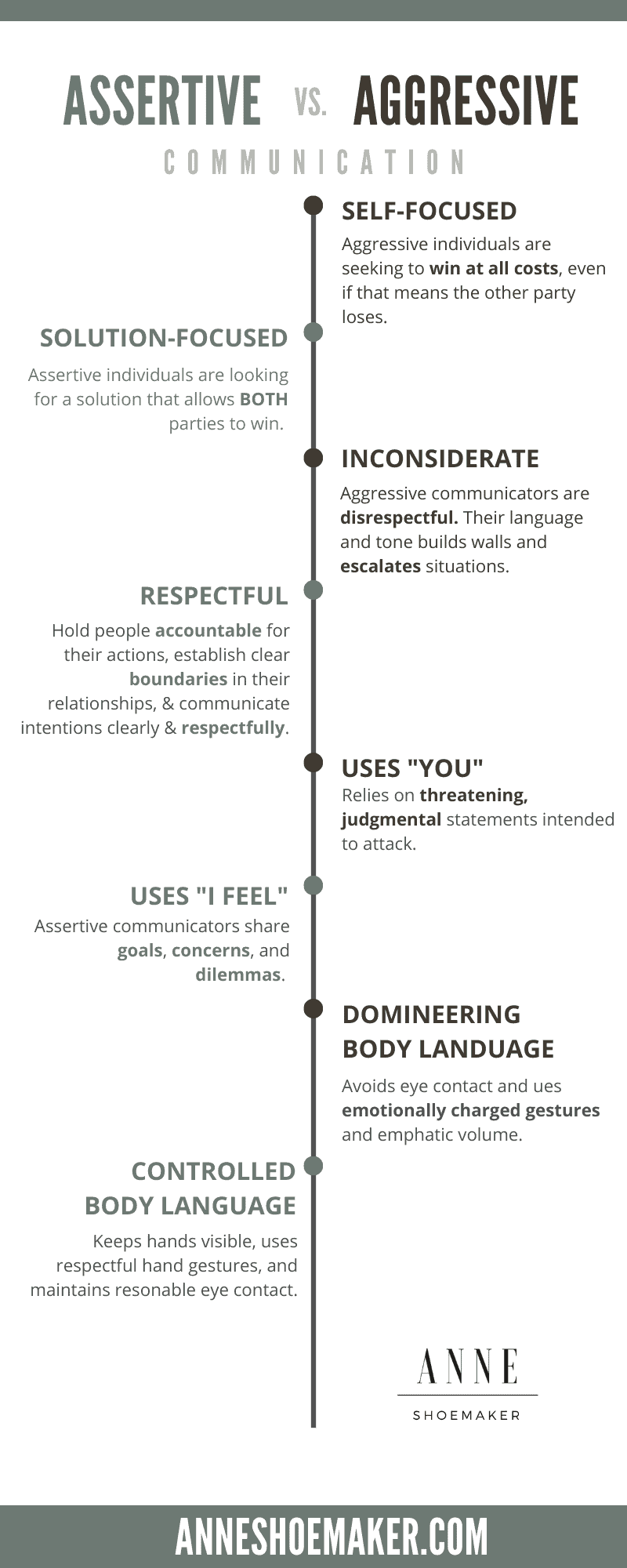 Infographic describing assertiveness vs aggressiveness